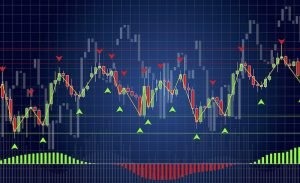 Options Trading - Volatility Strategy