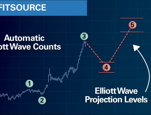 Why Computerised Elliott Wave Counts Matter