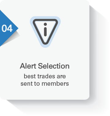 EWO Trade Alerts - Alert Selection