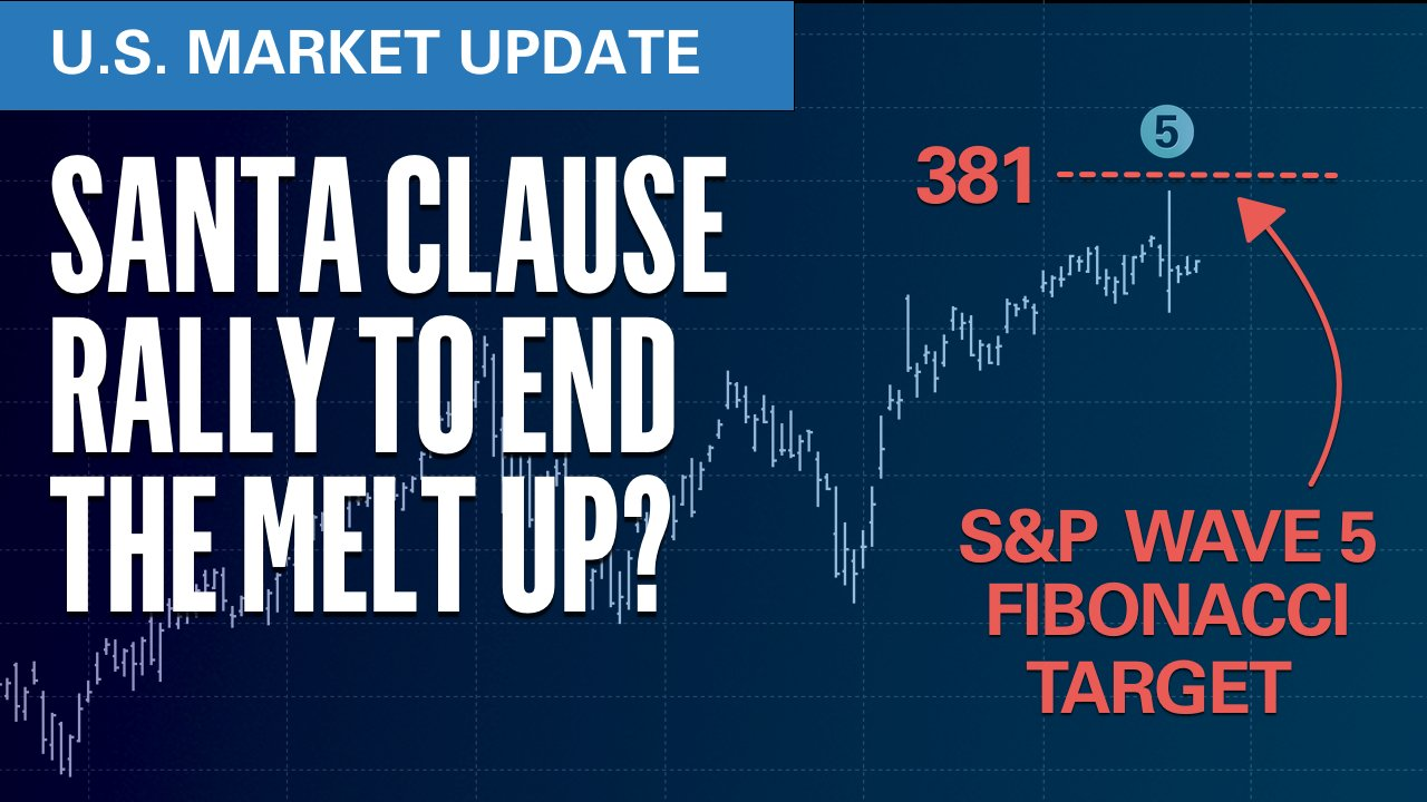 US Market Update
