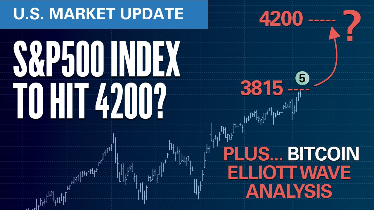 US. Market Update- S&P500 INDEX