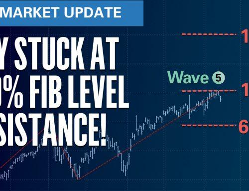 SPY Stuck at 100% Fib Resistance