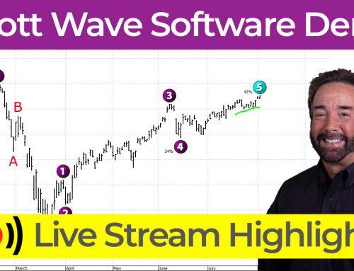Elliott Wave Software Demo