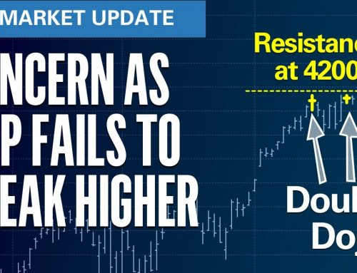 Concern as S&P Fails to Break Higher – US Market Update