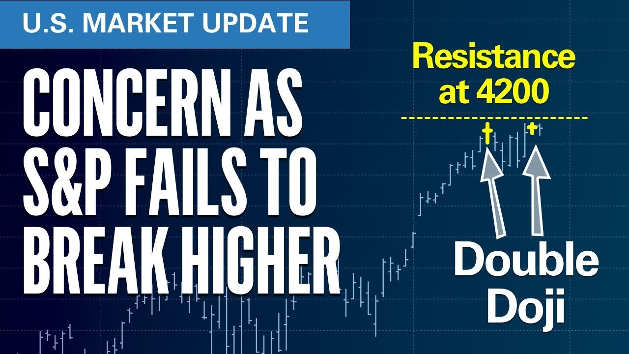 Concerns as S&P Fails To Break Higher