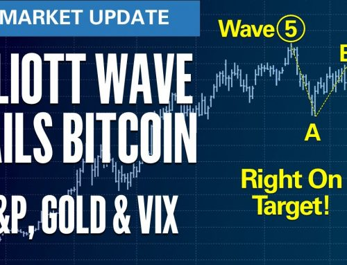 Elliott Wave Nails Bitcoin Move   U.S. Market Update