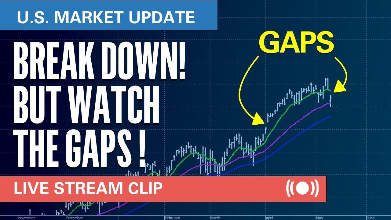 EWO -watch the gaps