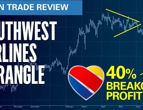 Southwest Airlines Strangle! | Elliott Wave Options Trade Review #333 LUV