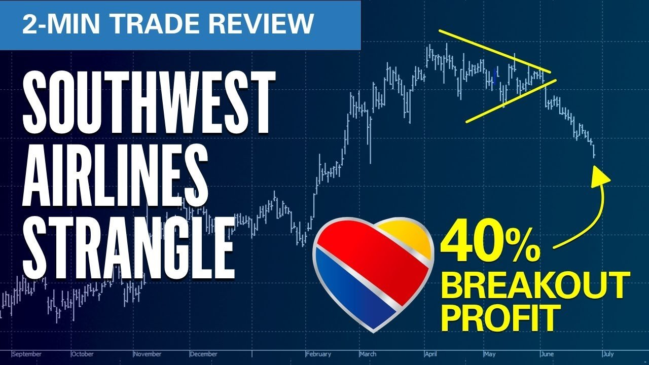 2 minute Trade Southwest Airlines
