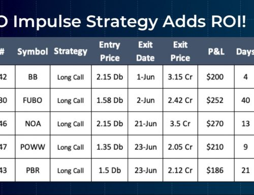 Impulse Strategy Adds ROI in June