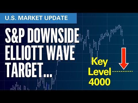 S&P Downside