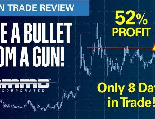 Like a Bullet From a Gun! | Elliott Wave Options Trade Review #347 POWW