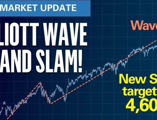 "Elliott Wave Zig-Zag ""Grand Slam!"" | S&P500 VIX Elliott Wave U.S. Market Update"