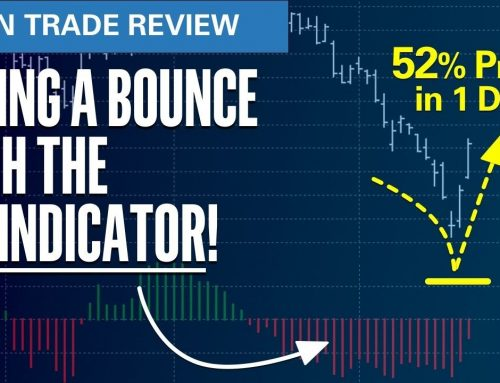Timing a Bounce with the CCI Indicator!  Elliott Wave Options Trade Review No.361 – CCL