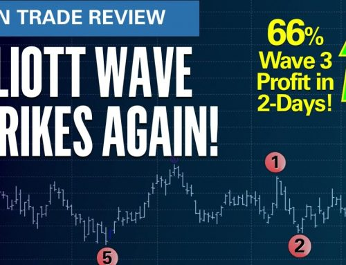Elliott Wave Strikes Again! | Elliott Wave Options Trade Review No.370 – LAC
