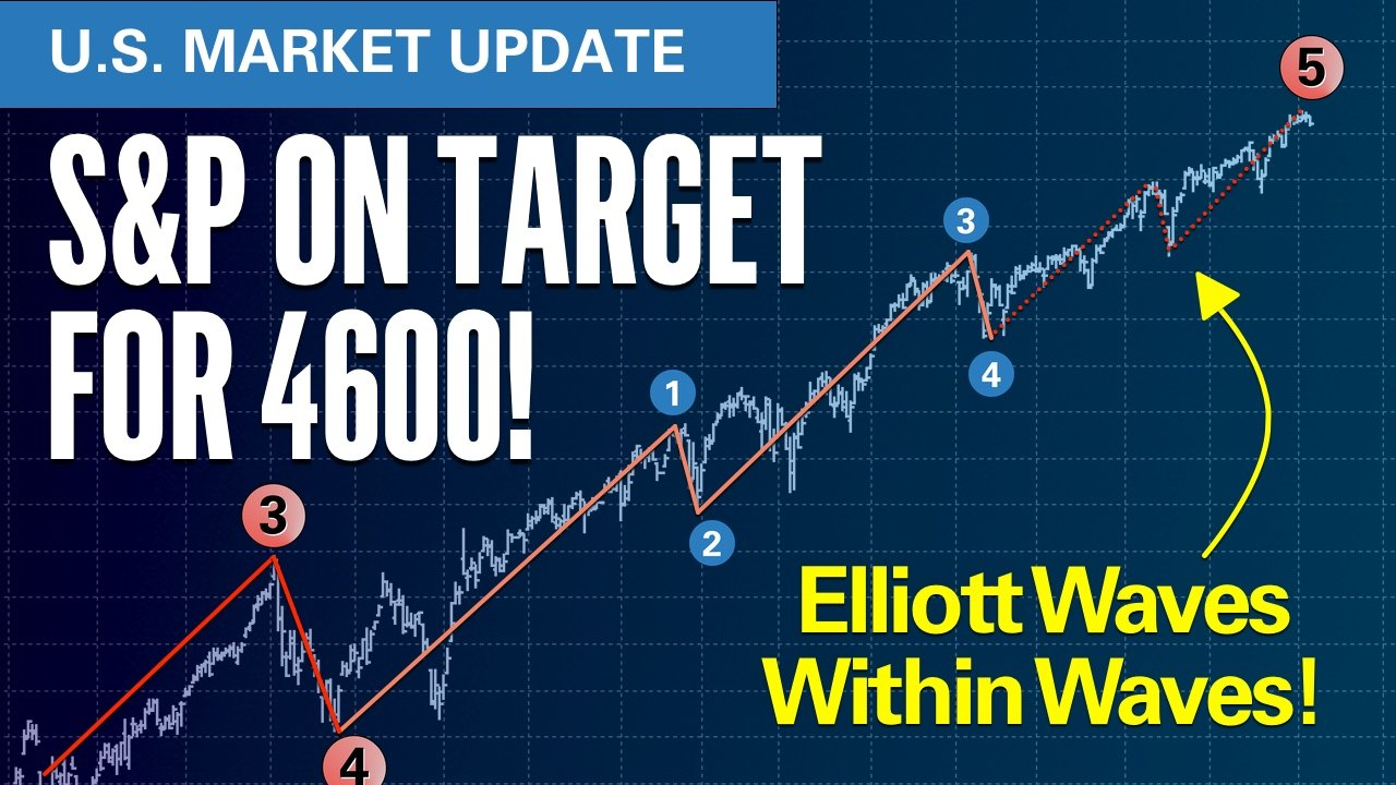 EWO US Market Update