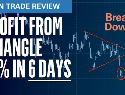Profit From Triangle 32% in 6 Days | Elliott Wave Options Trade Review No.381 – FCX