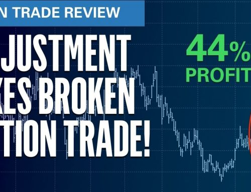 Adjustment Fixes Broken Option Trade! | Elliott Wave Options Trade Review No.316 – TNK