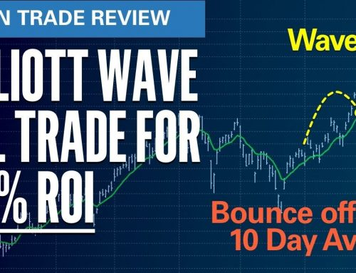Elliott Wave Oil Trade For 56% ROI | Elliott Wave Options Trade Review No.402 – USO