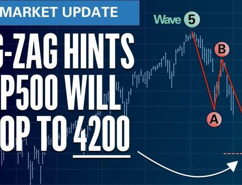 Zig-Zag Hints S&P Will Drop to 4200 | S&P500 VIX Elliott Wave U.S. Market Update