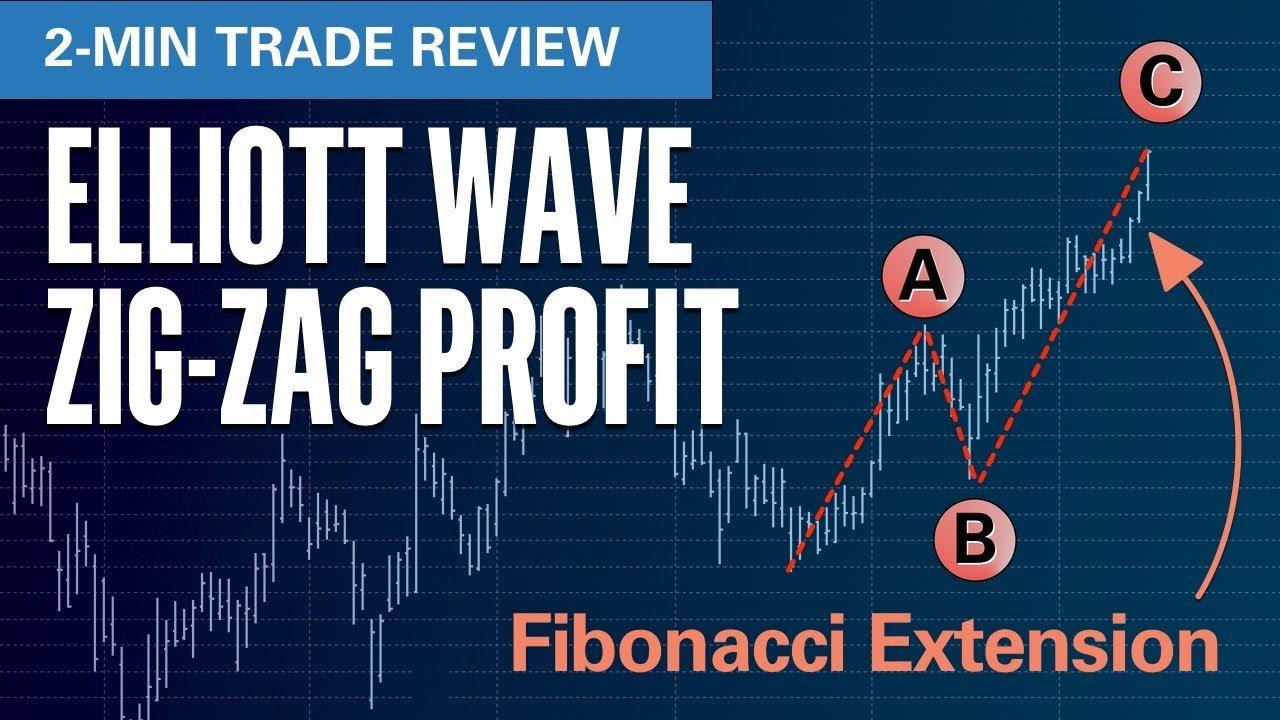 Elliott Wave-zig-zag