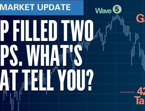 S&P Filled Two Gaps… What Does That Tell You? | S&P500 VIX Elliott Wave U.S. Market Update